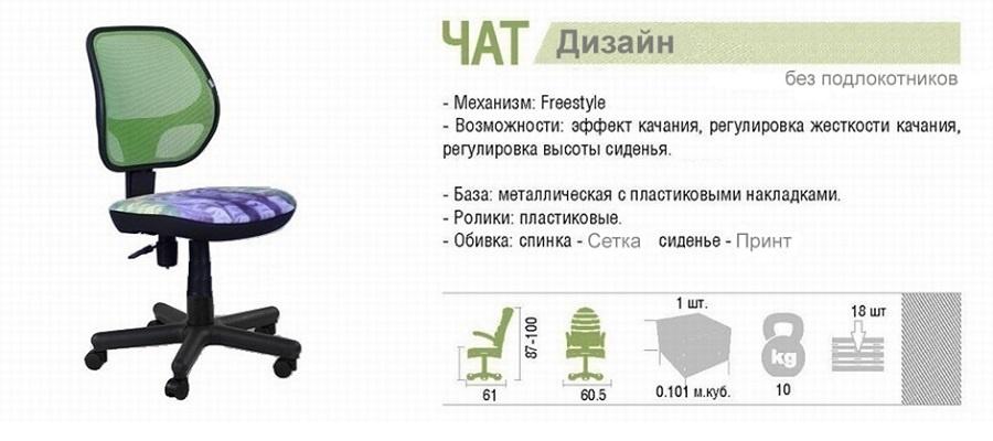 Дизайны Для Чатов
